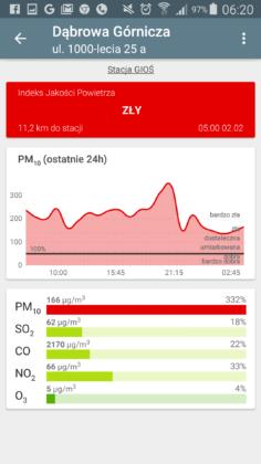 Stacja GIOŚ Sosnowiec - app Kanarek
