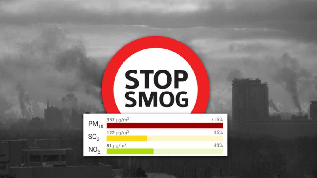 stop smog - graf. MŁ