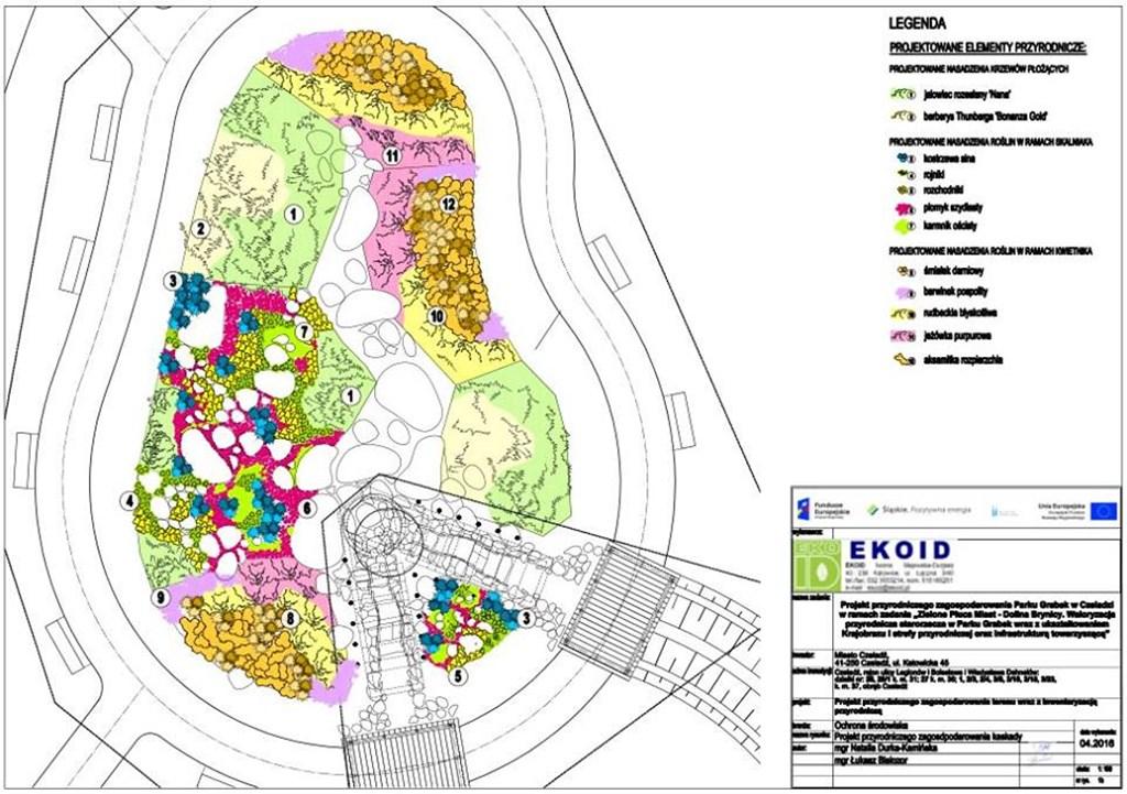 Projekt przyrodniczego zagospodarowania Parku Grabek