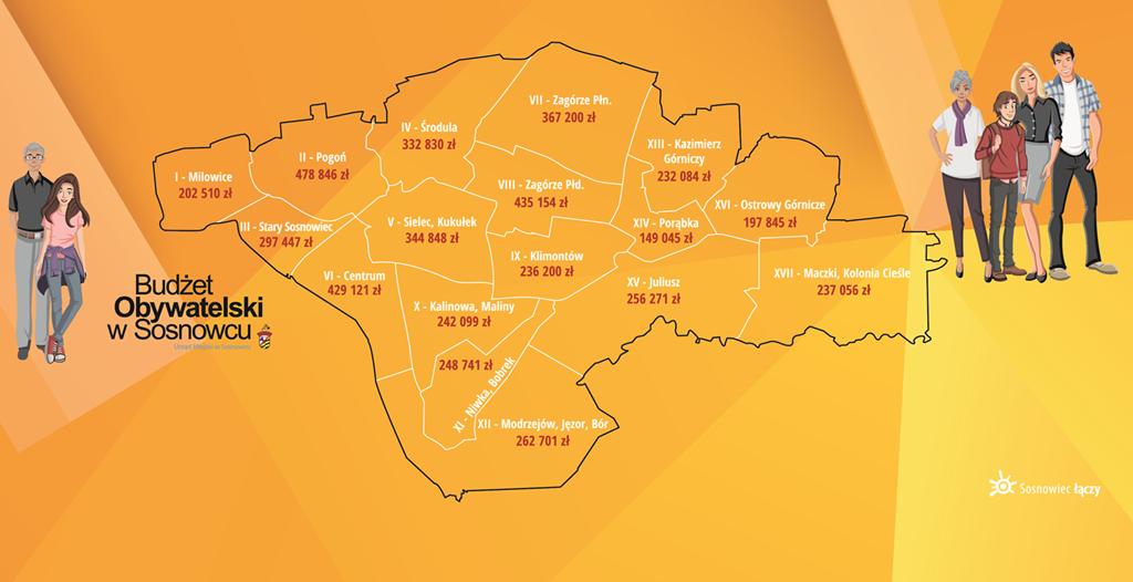 Budżet Obywatelski w Sosnowcu – fot. UM Sosnowiec