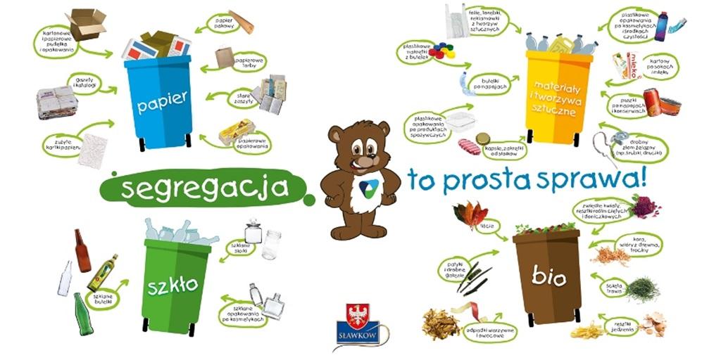Plansza z zasadami segregowania odpadów - fot. mat. pras.