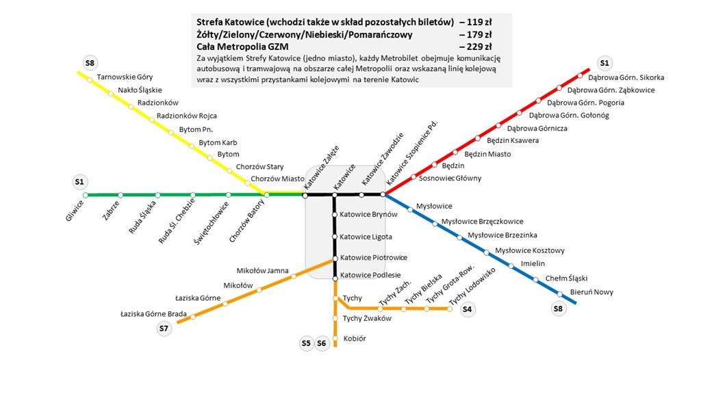 Metrobilet - fot. Metropolia GZM
