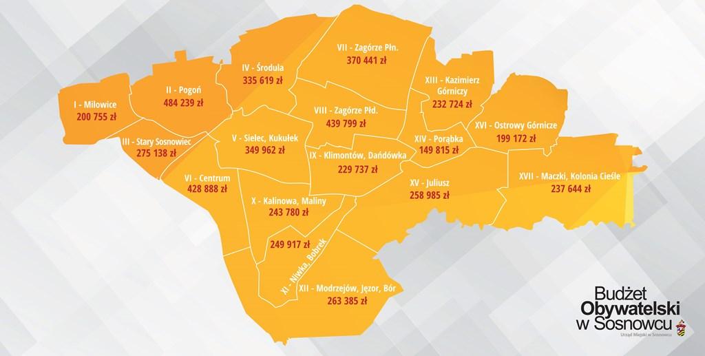 VI edycja Budżetu Obywatelskiego w Sosnowcu - fot. UM Sosnowiec